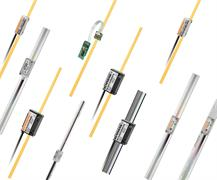 Image: website banner - linear incremental encoder range